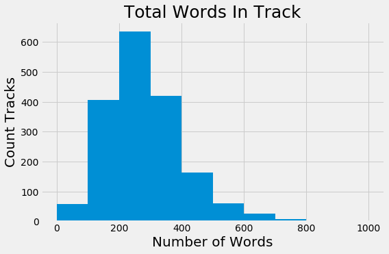words per track